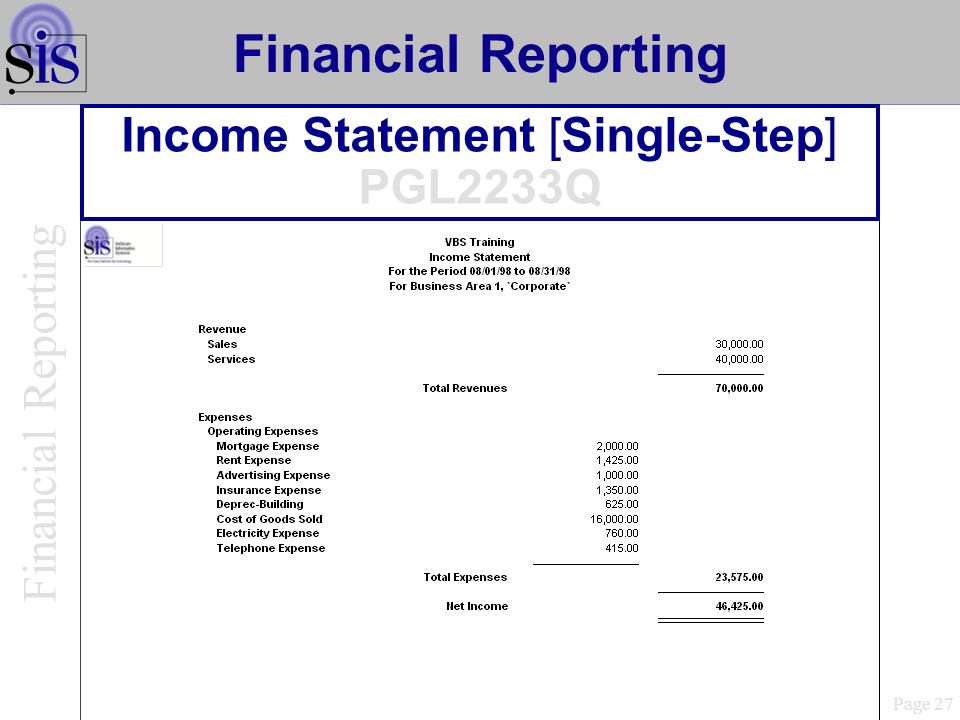 Income Statement [Single-Step] PGL2233Q